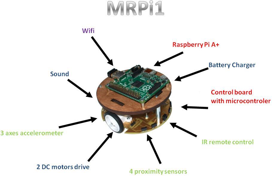 [Image: MRPi1.jpg]